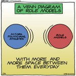 2010-04-13-role-model-diagram
